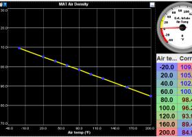 AirDensity-curve-7-3-2020