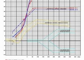 Bosch-0-237-302-008_adv.curve_