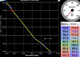 baro-corr-11-2020